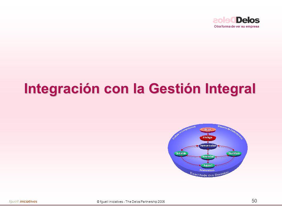 Integración con la Gestión Integral