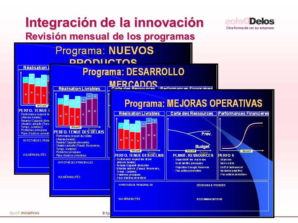 Integración de la innovación Revisión mensual de los programas