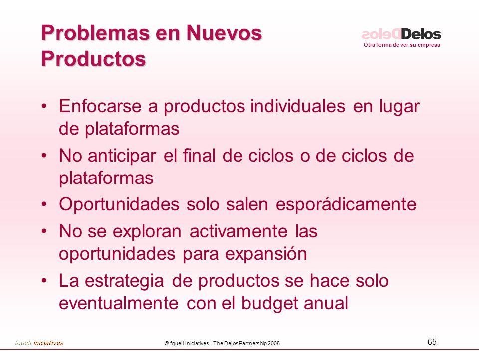 Problemas en Nuevos Productos