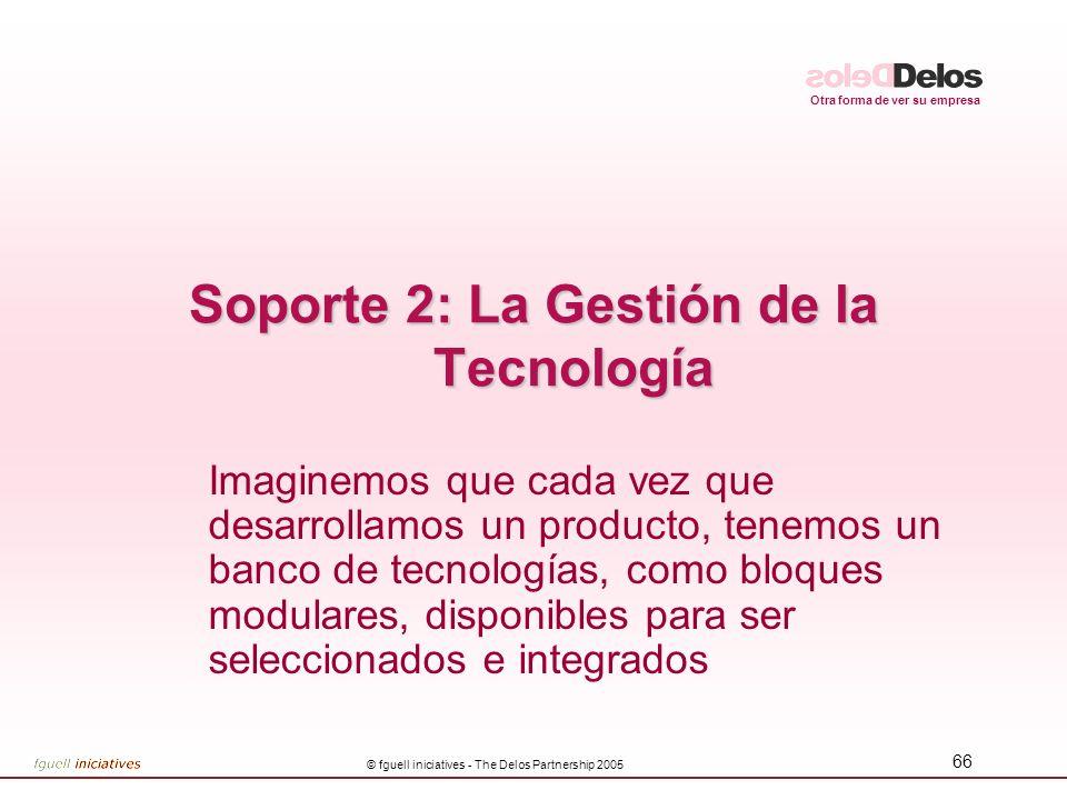 Soporte 2: La Gestión de la Tecnología
