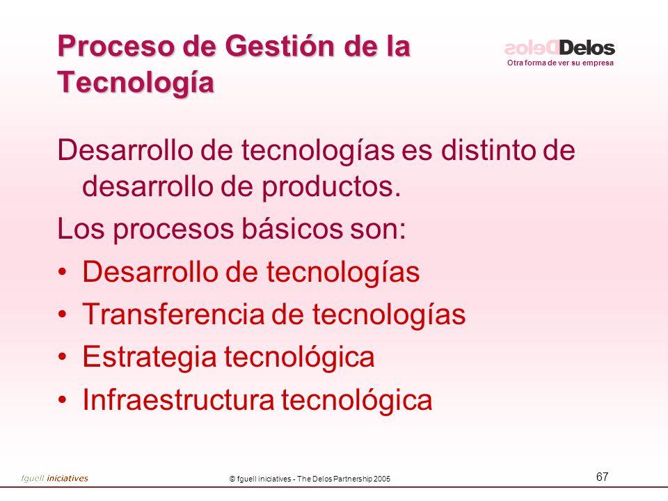 Proceso de Gestión de la Tecnología