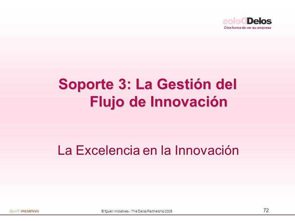 Soporte 3: La Gestión del Flujo de Innovación
