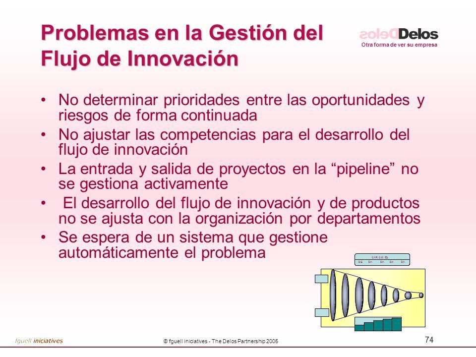 Problemas en la Gestión del Flujo de Innovación
