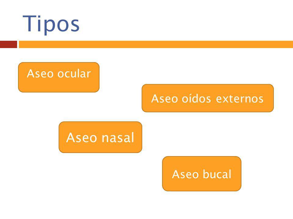 Tipos Aseo ocular Aseo oídos externos Aseo nasal Aseo bucal