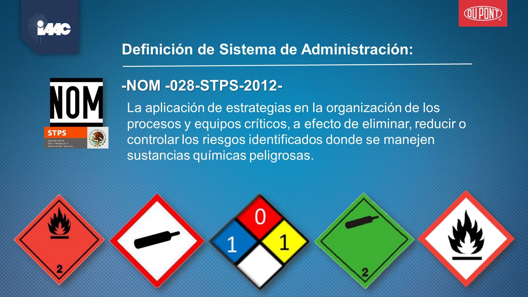 Definición de Sistema de Administración: