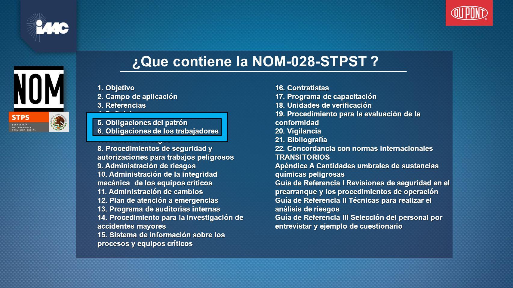 ¿Que contiene la NOM-028-STPST