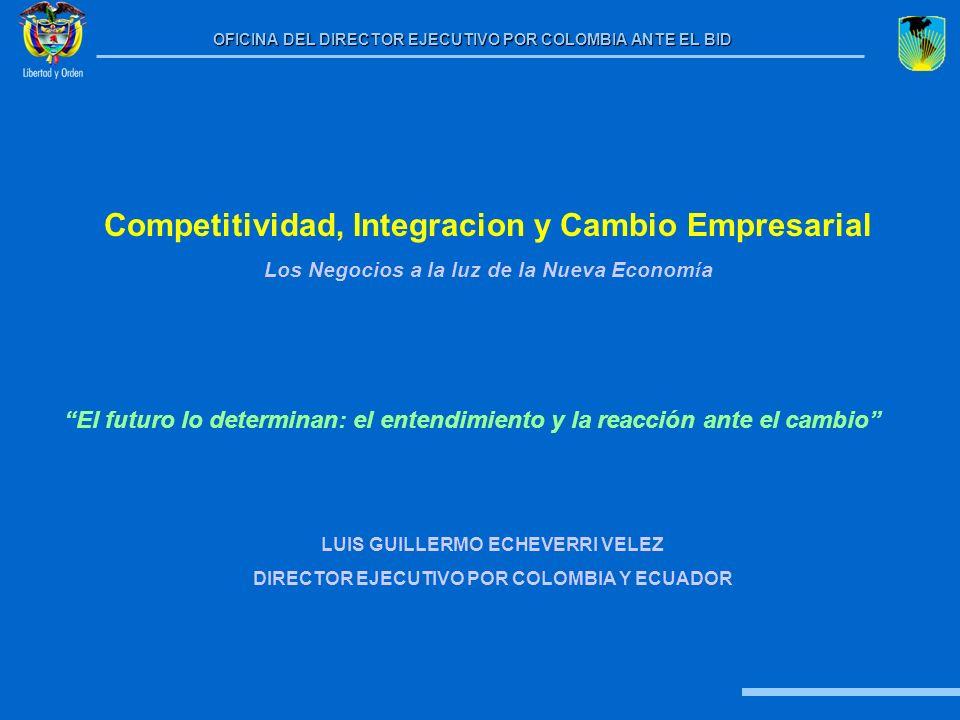 Competitividad, Integracion y Cambio Empresarial
