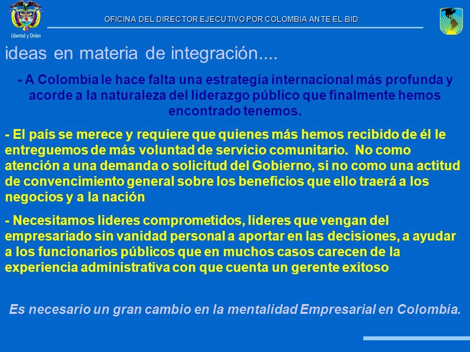 Es necesario un gran cambio en la mentalidad Empresarial en Colombia.