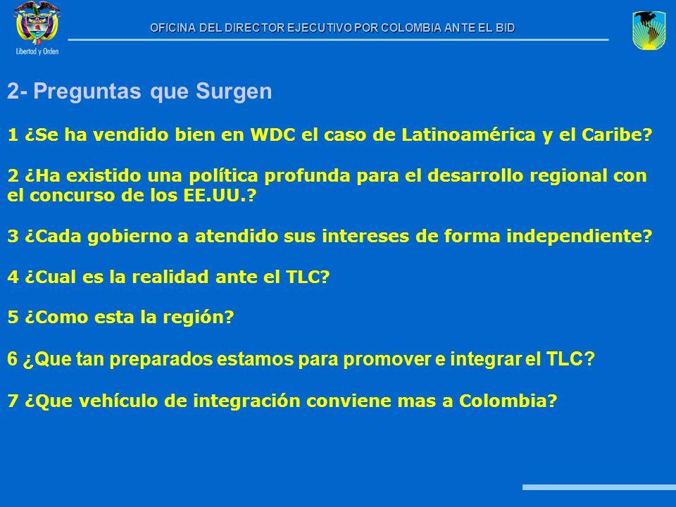 2- Preguntas que Surgen 1 ¿Se ha vendido bien en WDC el caso de Latinoamérica y el Caribe