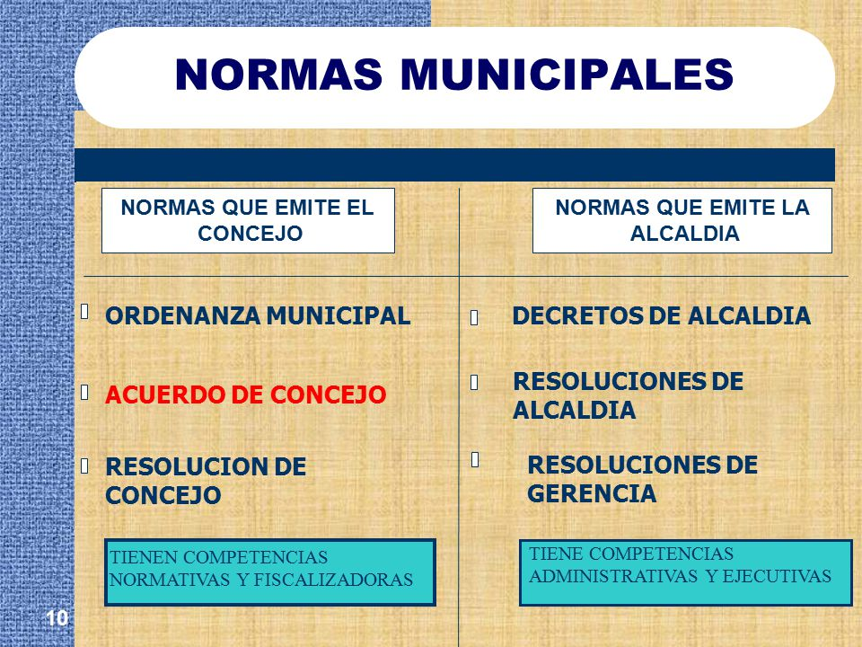 NORMAS MUNICIPALES ORDENANZA MUNICIPAL DECRETOS DE ALCALDIA