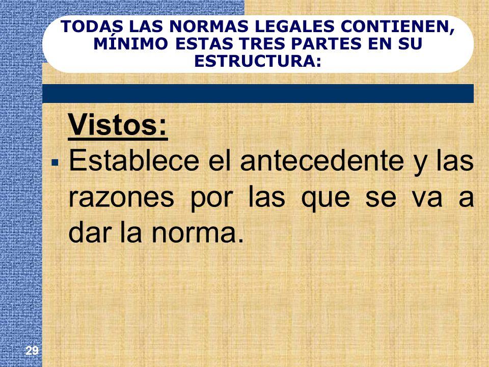 TODAS LAS NORMAS LEGALES CONTIENEN, MÍNIMO ESTAS TRES PARTES EN SU ESTRUCTURA: