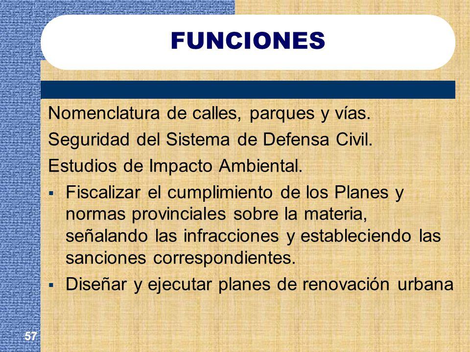 FUNCIONES Nomenclatura de calles, parques y vías.