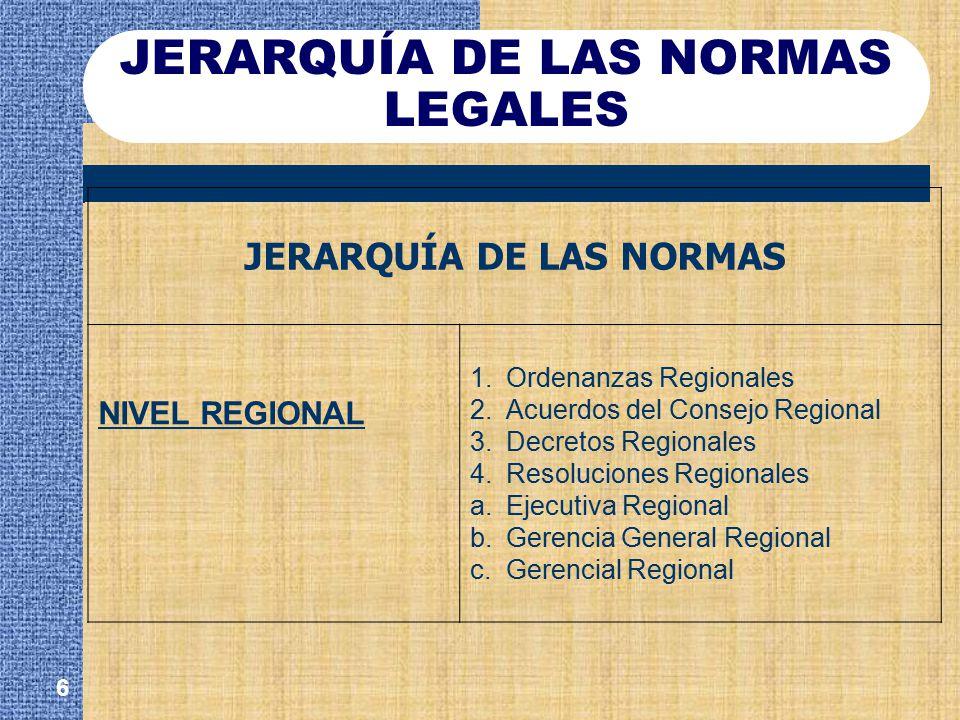 JERARQUÍA DE LAS NORMAS LEGALES
