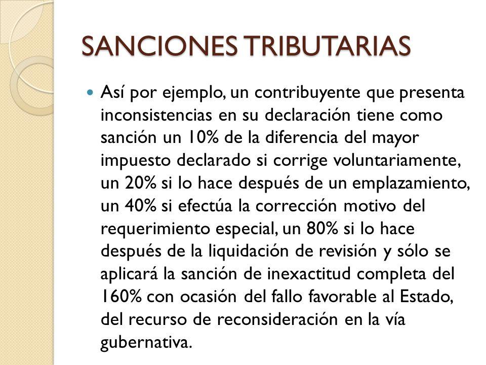 SANCIONES TRIBUTARIAS