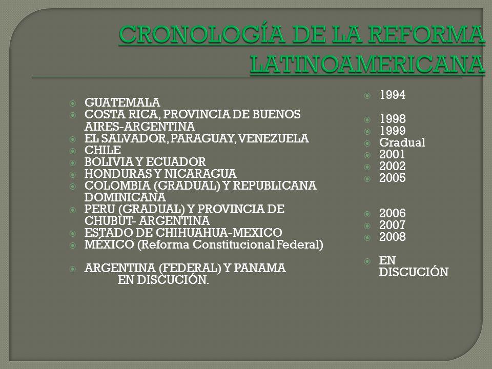 CRONOLOGÍA DE LA REFORMA LATINOAMERICANA
