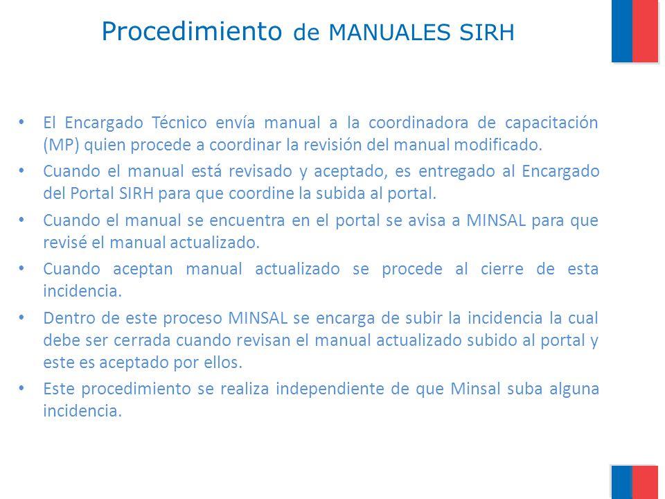 Procedimiento de MANUALES SIRH