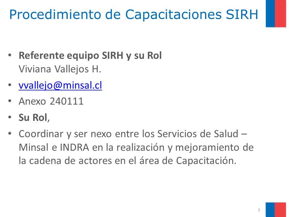 Procedimiento de Capacitaciones SIRH