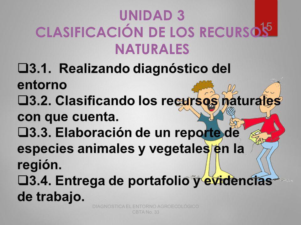 UNIDAD 3 CLASIFICACIÓN DE LOS RECURSOS NATURALES