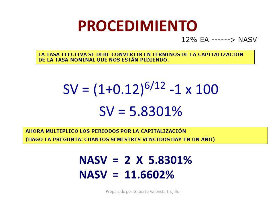 Preparado por Gilberto Valencia Trujillo