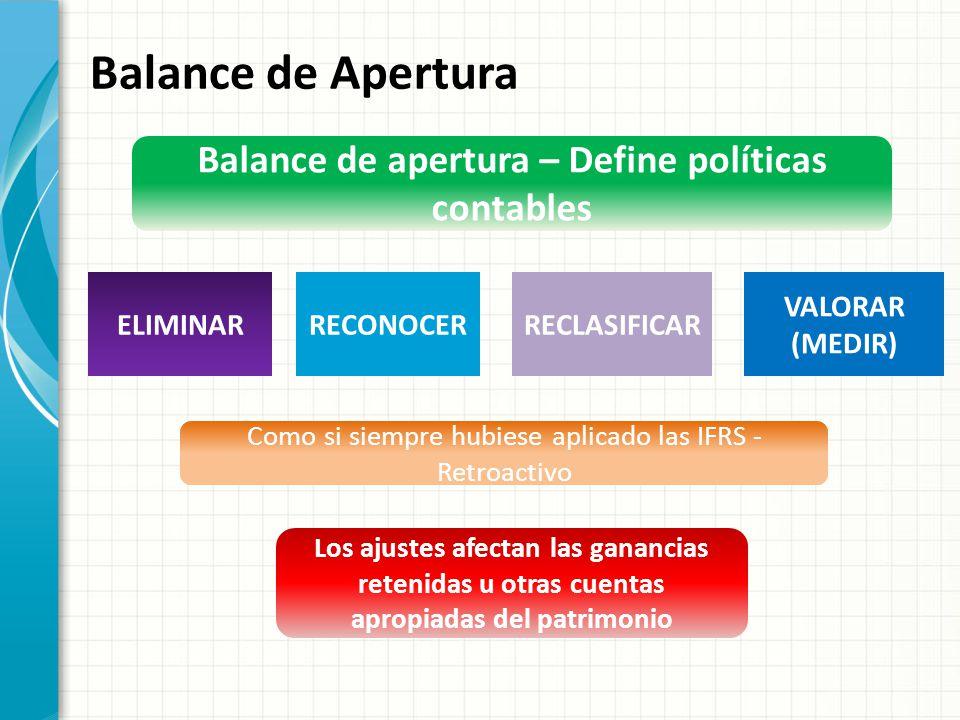 Balance de apertura – Define políticas contables