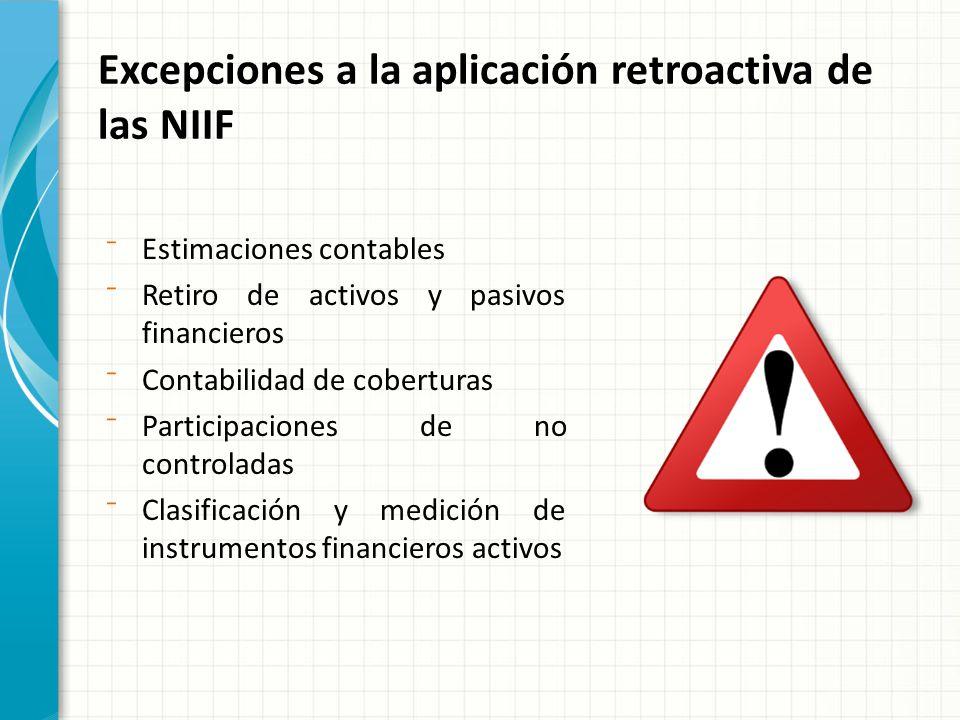 Excepciones a la aplicación retroactiva de las NIIF