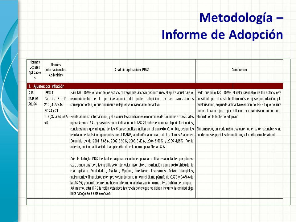 Metodología – Informe de Adopción