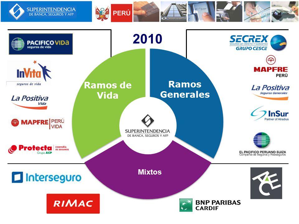 2010 Ramos Generales Ramos de Vida Mixtos