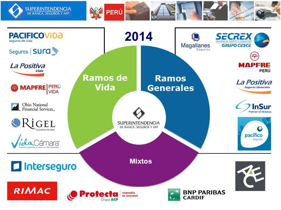 2014 Ramos Generales Ramos de Vida Mixtos