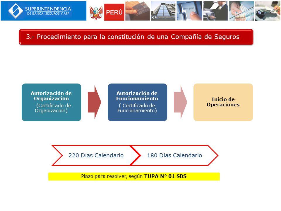 Autorización de Organización Autorización de Funcionamiento