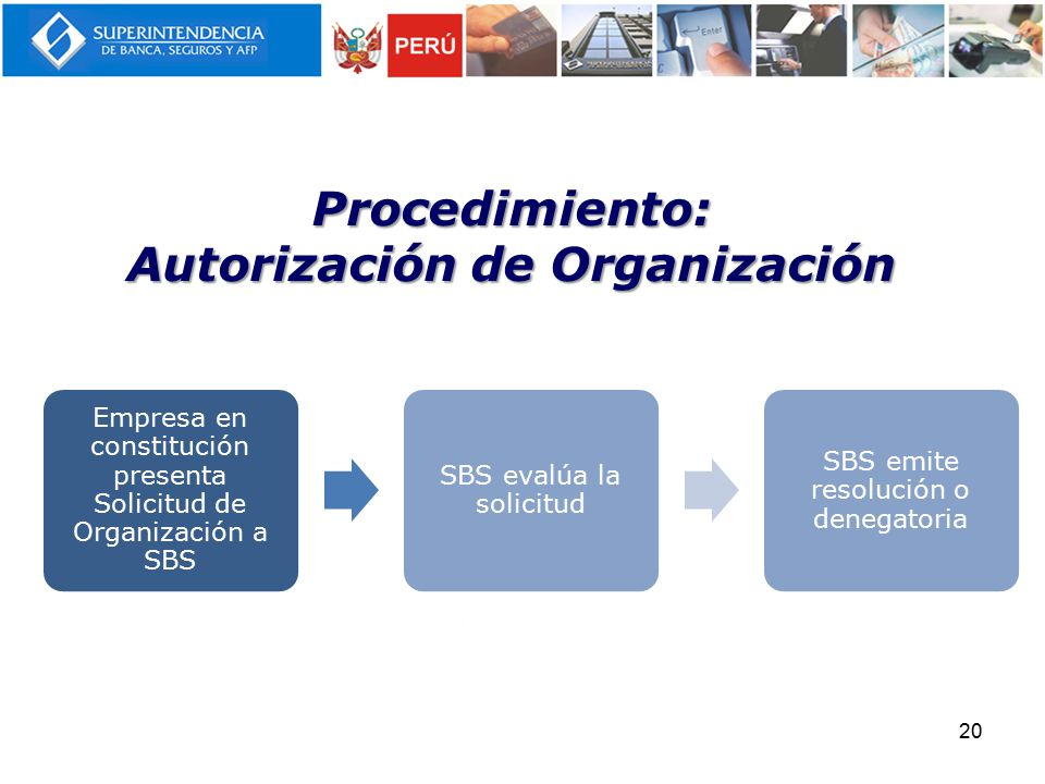Procedimiento: Autorización de Organización