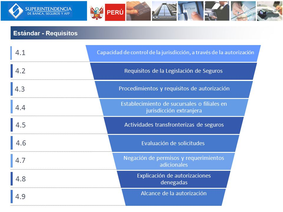 Estándar - Requisitos Requisitos de la Legislación de Seguros. Procedimientos y requisitos de autorización.