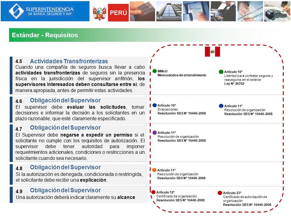 Estándar - Requisitos Actividades Transfronterizas