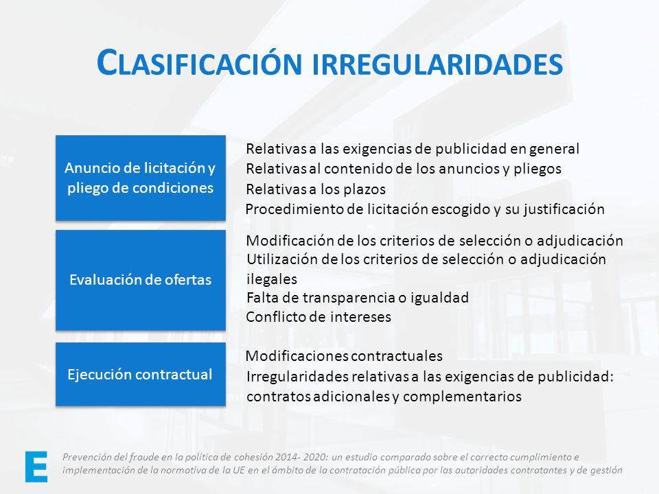 Clasificación irregularidades