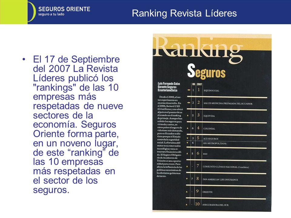 Ranking Revista Líderes