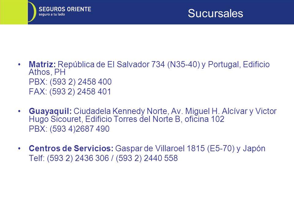 Sucursales Matriz: República de El Salvador 734 (N35-40) y Portugal, Edificio Athos, PH. PBX: (593 2) 2458 400.