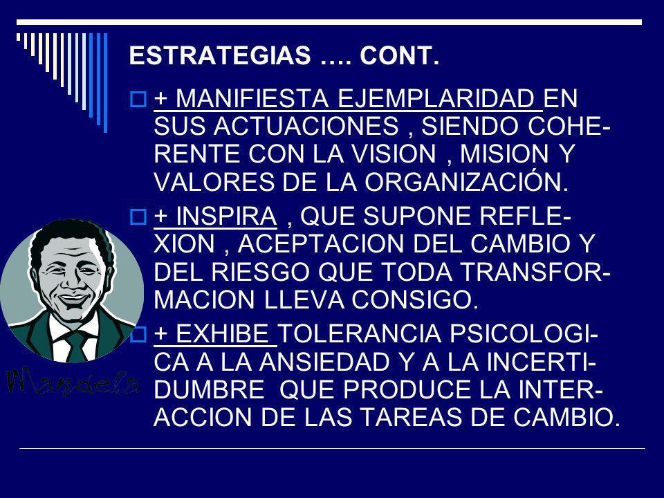 ESTRATEGIAS …. CONT. + MANIFIESTA EJEMPLARIDAD EN SUS ACTUACIONES , SIENDO COHE- RENTE CON LA VISION , MISION Y VALORES DE LA ORGANIZACIÓN.