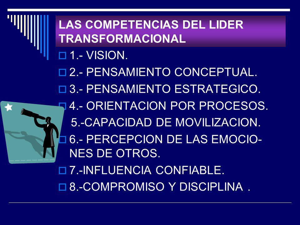 LAS COMPETENCIAS DEL LIDER TRANSFORMACIONAL
