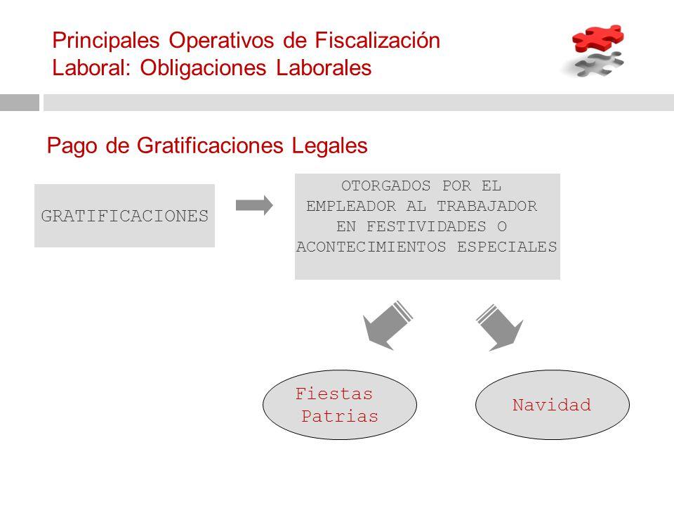 Pago de Gratificaciones Legales