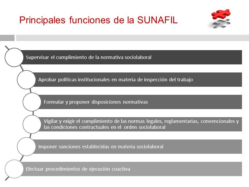 Principales funciones de la SUNAFIL
