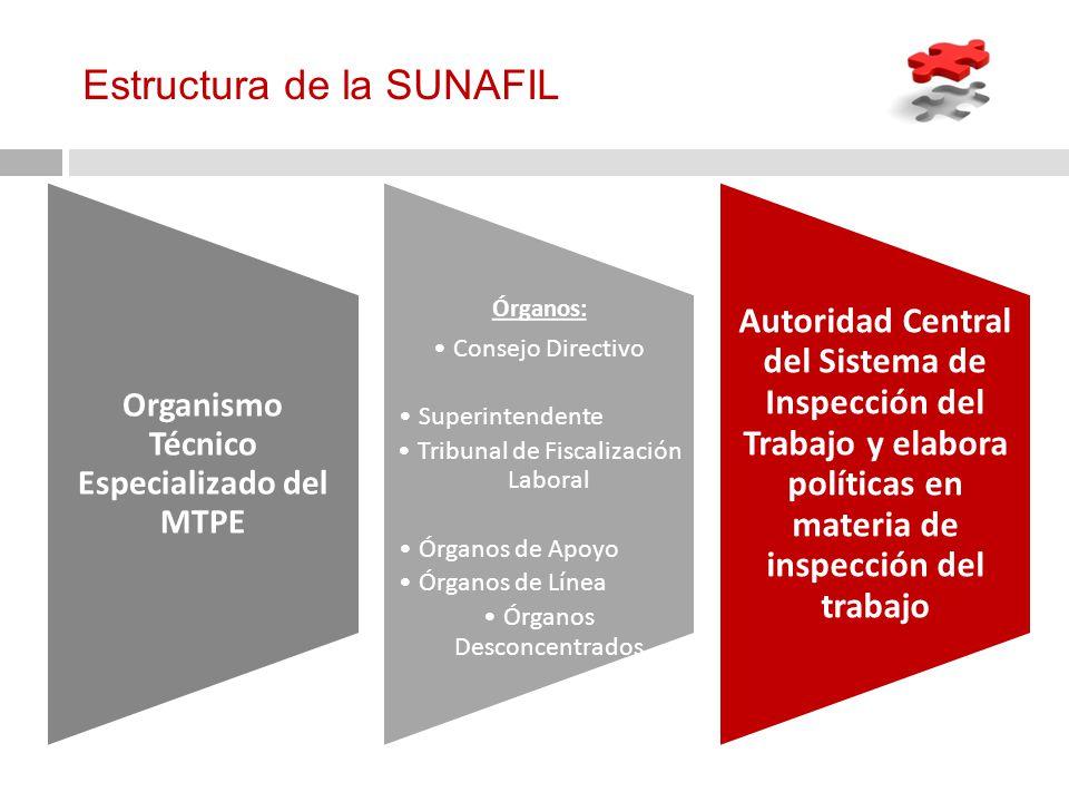 Estructura de la SUNAFIL