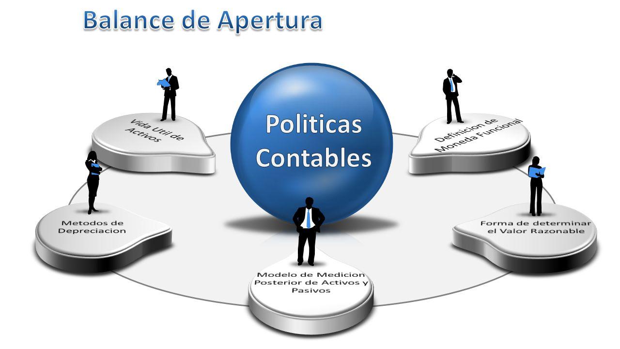 Balance de Apertura Politicas Contables Vida Util de Activos