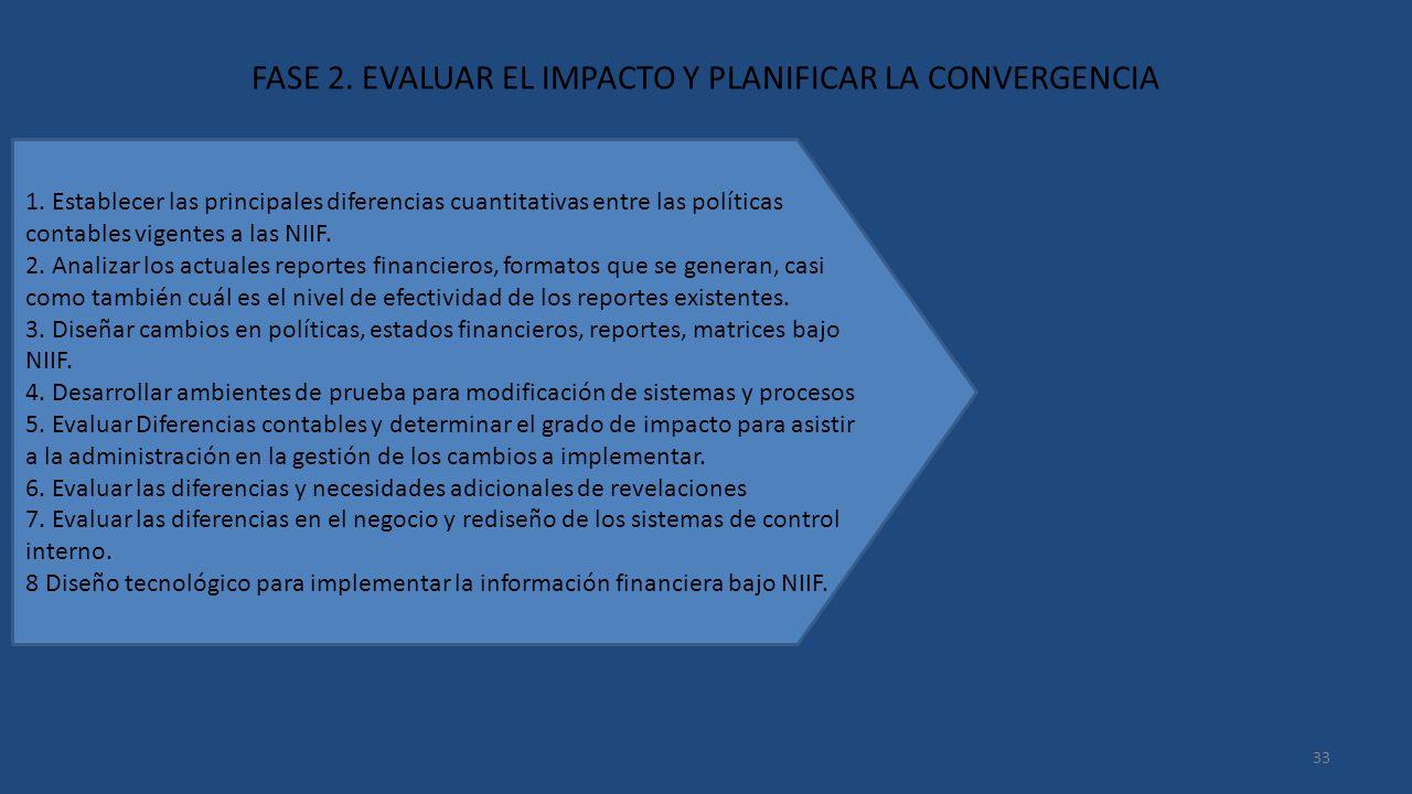 FASE 2. EVALUAR EL IMPACTO Y PLANIFICAR LA CONVERGENCIA