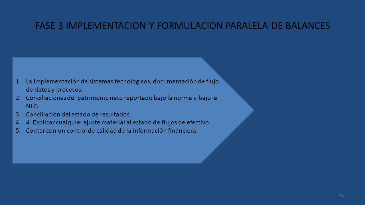 FASE 3 IMPLEMENTACION Y FORMULACION PARALELA DE BALANCES