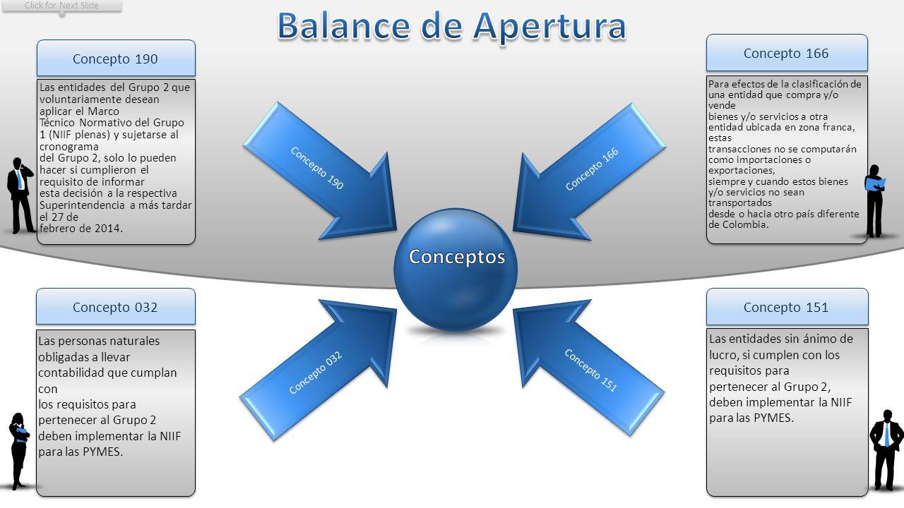 Balance de Apertura Conceptos Concepto 166 Concepto 190 Concepto 032