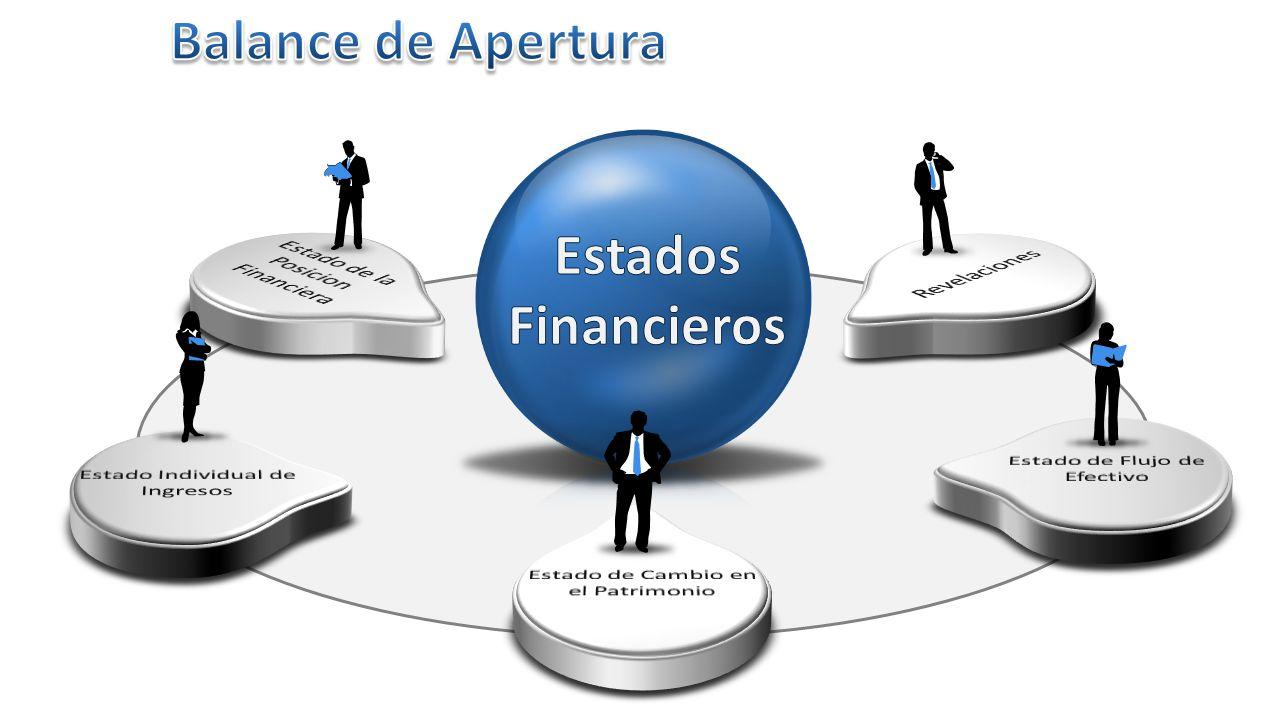 Balance de Apertura Estados Financieros