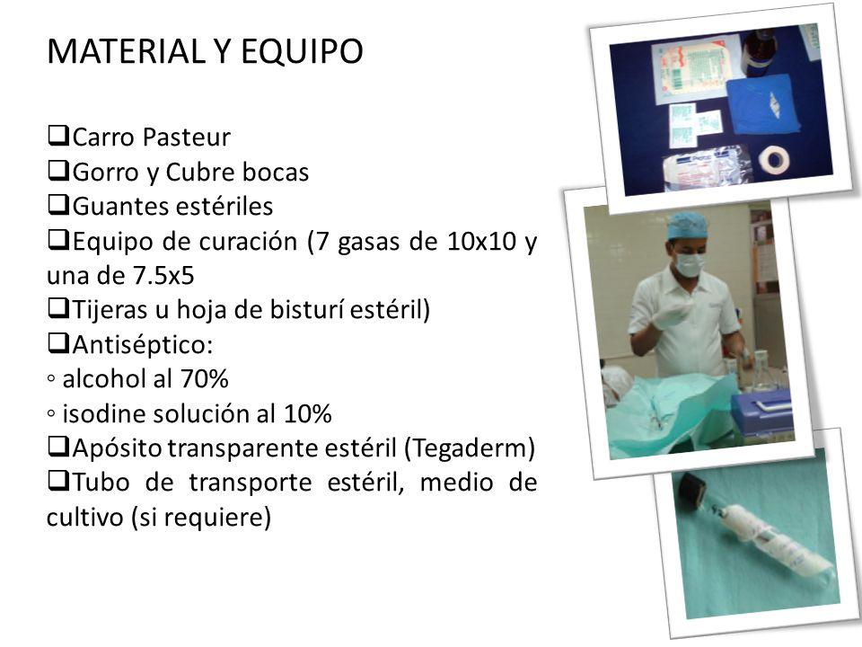 MATERIAL Y EQUIPO Carro Pasteur Gorro y Cubre bocas Guantes estériles