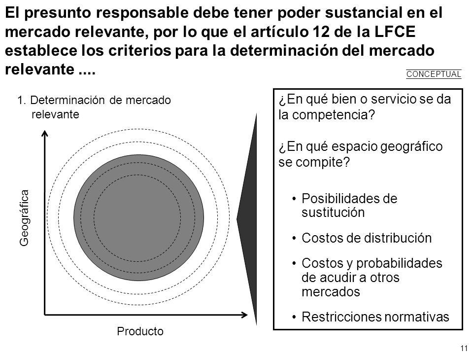 El presunto responsable debe tener poder sustancial en el mercado relevante, por lo que el artículo 12 de la LFCE establece los criterios para la determinación del mercado relevante ....