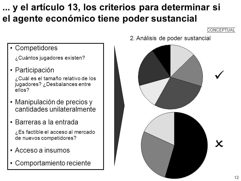 ... y el artículo 13, los criterios para determinar si el agente económico tiene poder sustancial