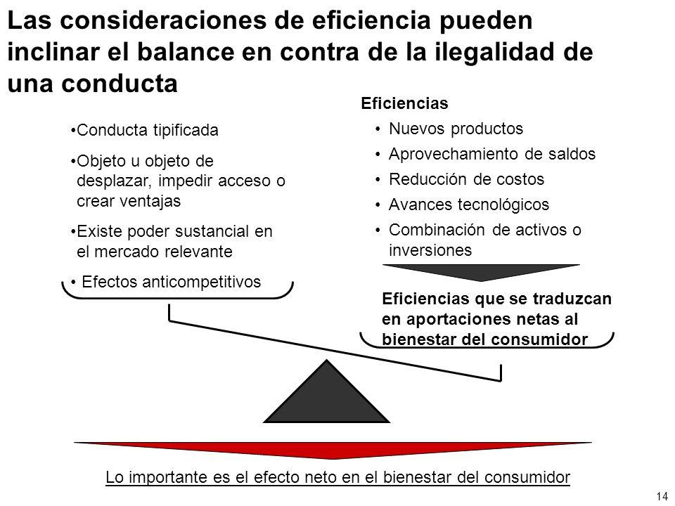 Lo importante es el efecto neto en el bienestar del consumidor
