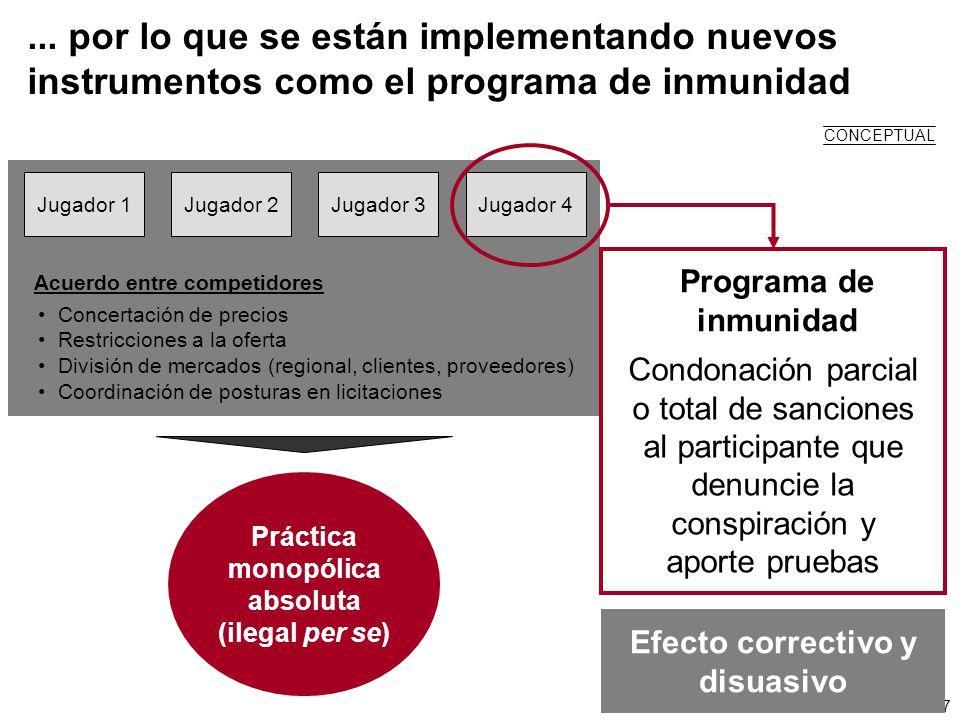... por lo que se están implementando nuevos instrumentos como el programa de inmunidad